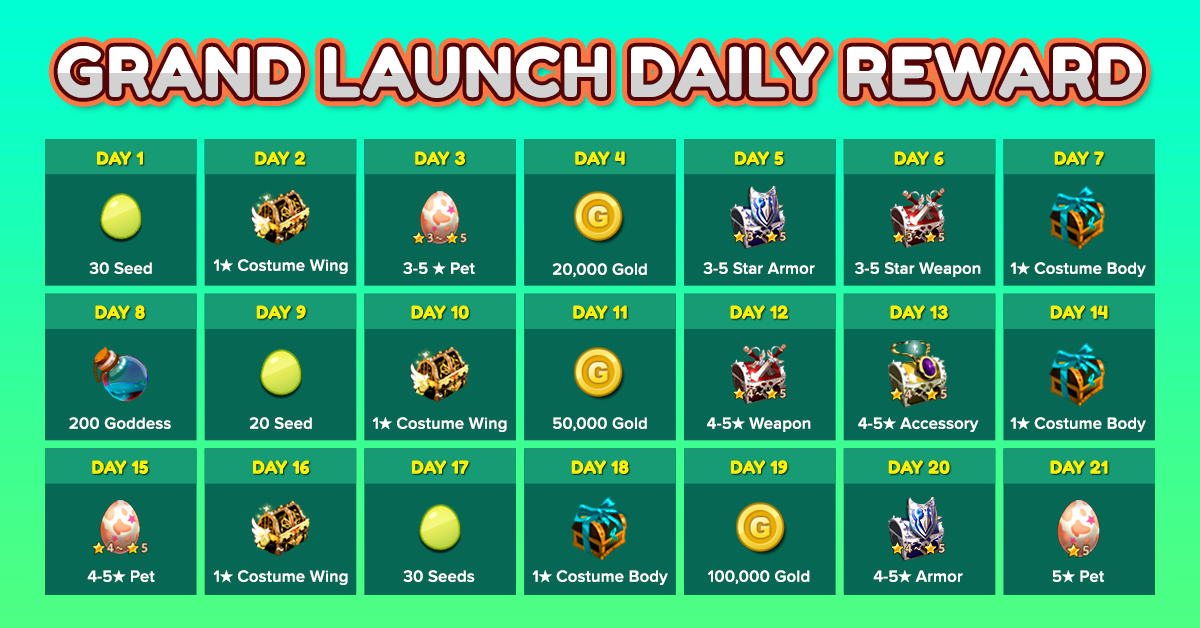 Grand-Launch-Daily-Reward